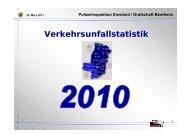 Verkehrsunfallstatistik - Polizeiinspektion Emsland/Grafschaft ...
