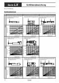 Technische Daten Betriebsbereich Heber Betriebsbedingungen ... - Seite 4