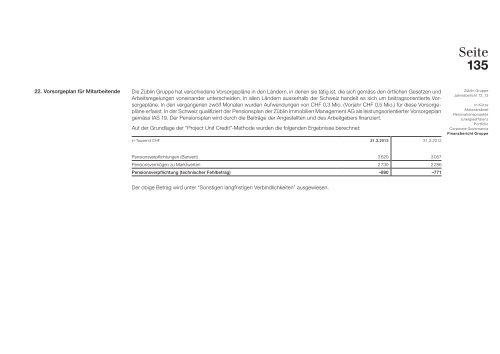 Seite 135 - Geschäftsbericht 2012-2013 - Züblin Immobilien