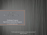 Leadership Huntsville/Madison County, AL - the Association of ...