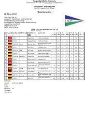 Segelclub Rietli - Goldach Goldacher Jollenregatta Gesamtergebnis