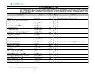 3.704.3 List of Psychological Tests (PDF) - ValueOptions