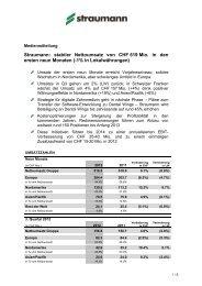 stabiler Nettoumsatz von CHF 519 Mio. in den ersten neun Monaten