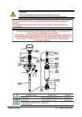 AIRMIX® PUMPE 20-25 - Kremlin Rexson Sames - Page 2