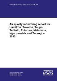 Air quality monitoring report for Hamilton, Tokoroa, Taupo, Te Kuiti ...