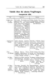 Tabelle über die akuten Vergiftungen. - Springer