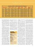 .300 Remington Ultra Magnum - Jagen Weltweit - Seite 4
