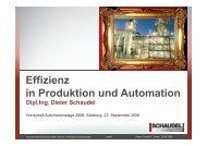 Effizienz in Produktion und Automation