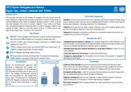 2013 Syrian Refugees at a Glance Egypt, Iraq, Jordan, Lebanon and ...
