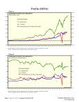 Corporate Profits in GDP - Dr. Ed Yardeni's Economics Network - Page 4
