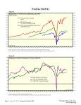 Corporate Profits in GDP - Dr. Ed Yardeni's Economics Network - Page 5
