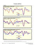 Corporate Profits in GDP - Dr. Ed Yardeni's Economics Network - Page 7