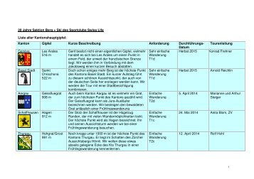 Liste aller Kantonshauptgipfel - Swiss Life