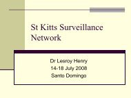 St Kitts Surveillance Network - Caribvet