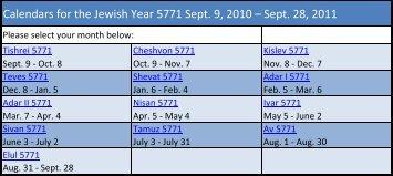 Adar I 5771 - Ezras Torah