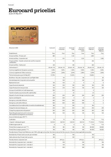 Eurocard pricelist
