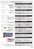 Grupa G - clesti, prelucrare cabluri si tubulaturi - Echipamente si Scule - Page 2