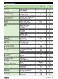 Inhaltsverzeichnis A - Z - Page 2