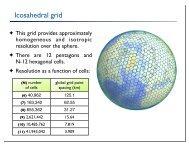 Icosahedral grid - cmmap