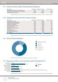 Facts and figures - Why Geneva - Page 6