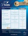 Download - SharkBite - Page 4