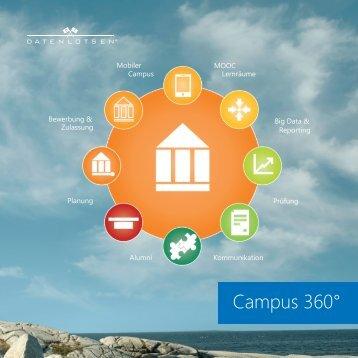 Campus 360° - Campus Innovation
