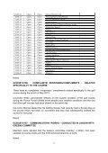 CASTLEREAGH BOROUGH COUNCIL - Page 4