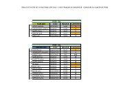 resultats faites de l'athletisme aefe 2013 - lycee francais de singapour