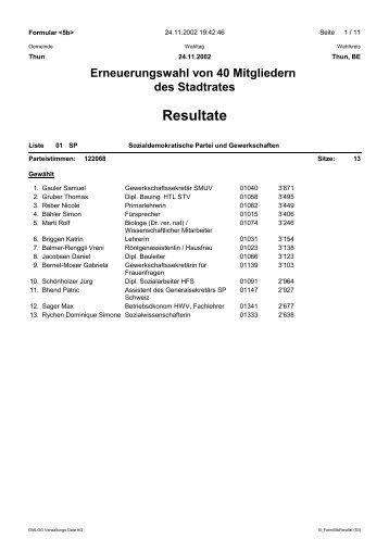 Ergebnisse/Resultate  - Wahlen Thun