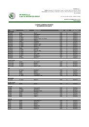 Cjenik sjemena povrća 2013.pdf - AM AGRO doo