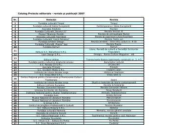 Catalogul redacţiilor de publicaţii culturale şi reviste finanţate - AFCN