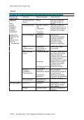 AFPA et croissance verte - COE - Page 5