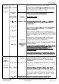 Doprovodný program výstavy - Page 2