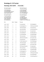 Spielplan Turnier A+B 2009 Gruppe I - IV - SV Althengstett