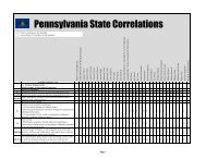 Pennsylvania State Correlations - Laureate Learning Systems