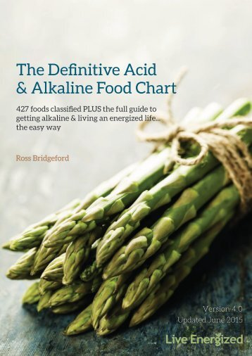 alkaline-food-chart-4.0