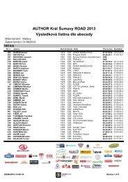 AUTHOR Král Šumavy ROAD 2013 Výsledková listina dle ... - Sportsoft