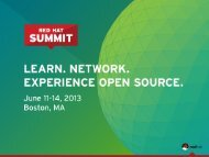 Network Virtualization & Software-defined ... - Red Hat Summit