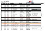 Spielplan Saison 2007/2008 - HCRO