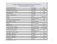 LABORATOIRE FACULTÉ DES SCIENCES DE L'ÉDUCATION