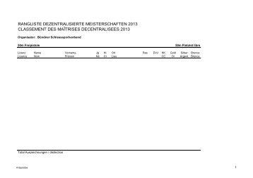 rangliste dezentralisierte meisterschaften 2013 classement ... - KBSV