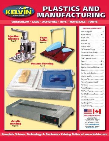 quick product index - Kelvin Electronics