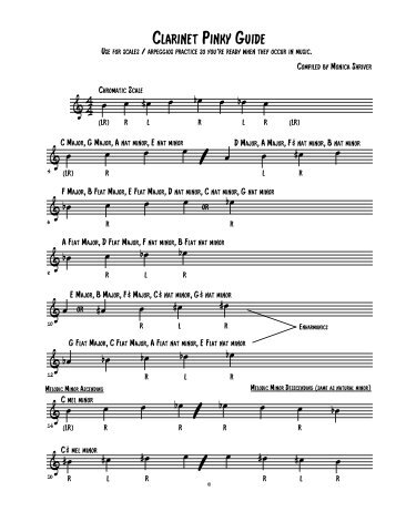 Clarinet-Pinky-Guide