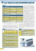 Infó - Medicus Partner Kft. - Page 4