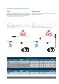 PRESSURE REGULATORS SERIES 33 - Berling - Page 6