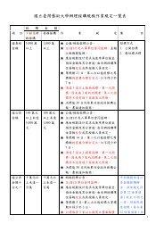 國立臺灣藝術大學辦理採購規模作業規定一覽表