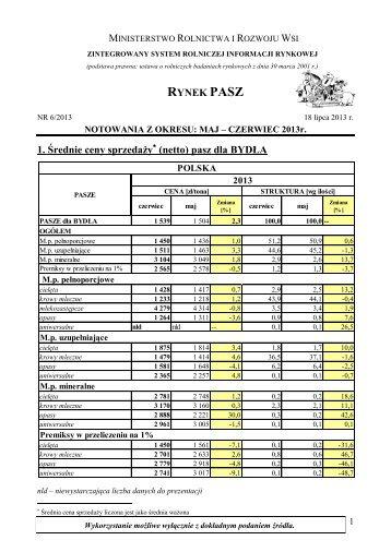 RYNEK PASZ 1. Średnie ceny sprzedaży (netto) pasz dla BYDŁA