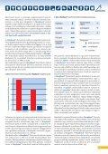 Morphasol - Medicus Partner Kft. - Page 5