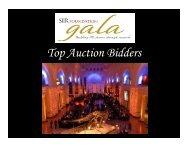 Top Auction Bidders - SIR Foundation