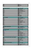 Program filmových klubov - PROJEKT 100 2012 - ASFK - Page 4